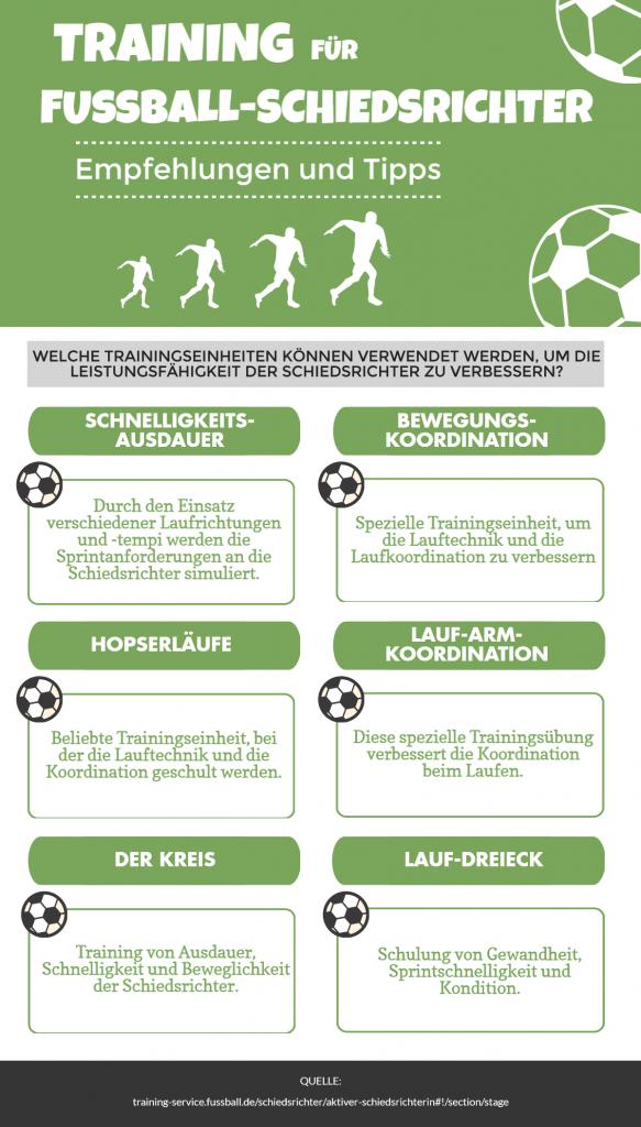 Grafik – Infos und Training für Schiedsrichter